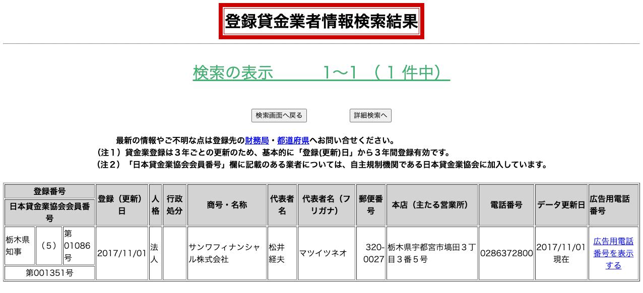 サンワフィナンシャル(登録貸金業者情報検索結果)