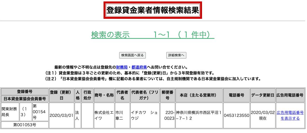 キャッシングエイワ(登録貸金業者情報検索結果)