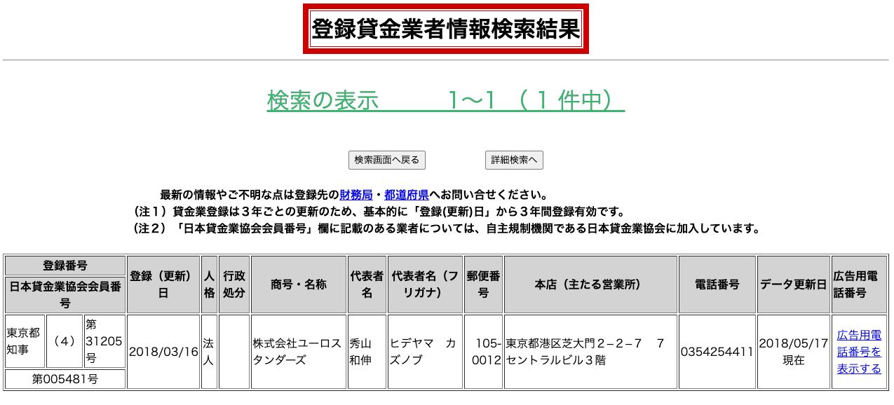 マイフィナンシア(登録貸金業者情報検索結果)
