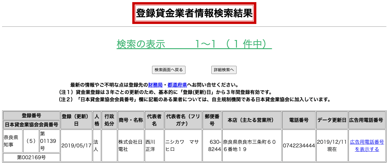 奈良ニチデン(登録貸金業者情報検索結果)