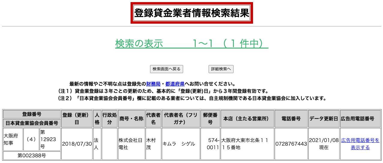 ニチデン(登録貸金業者情報検索結果)